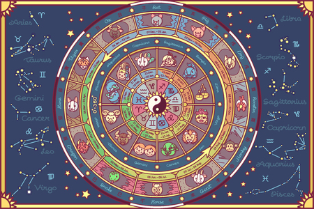 vector astrological fortune wheel. Oriental and westerly 일러스트