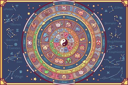 vector astrologisch fortuinwiel. Oosters en westelijk Vector Illustratie