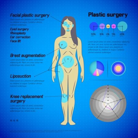 Le corps humain infographie illustration vectorielle, eps10, contient les transparents