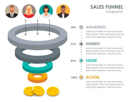 Vector illustration with sales funnel elements. Business infographics template.