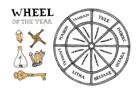 Wiccan wheel of the year concept. Celtic calendar of annual festivals and holidays. Hand drawn vector illustration of pagan witches traditions in sketch style on black background with magic symbols Standard-Bild - 142060656