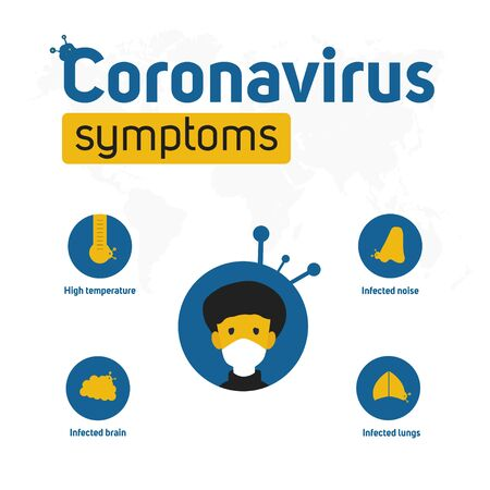 Infographic of Symptoms for Covid19 Çizim