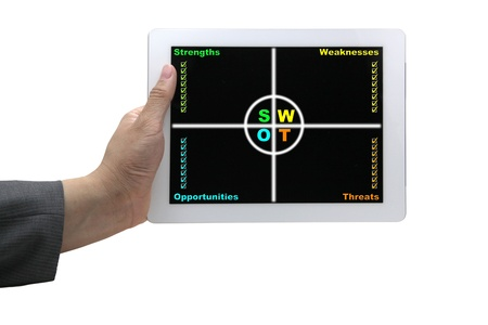 asian Business man do SWOT Analysis online photo