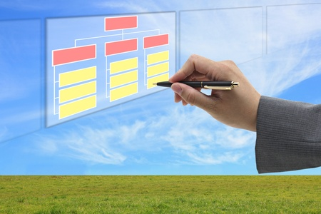 asian business man hand draw online organiztion chart on touch screen for business building concept photo
