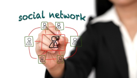 Asian business woman drawing Social Network Concept Stock Photo - 10285288