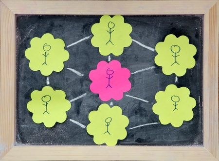 A social network of people of Sticky Note on blackboard for education concept photo
