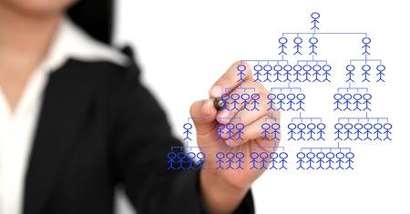 Asian business woman writing organization chart for human resource concept Stock Photo - 10457117