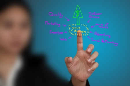 compromiso: escritura de mano femenina en la pizarra t�ctil para construir negocios