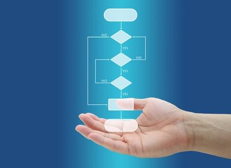 tree diagram: vuoto diagramma ad albero decisionale in mano per il business analizzare