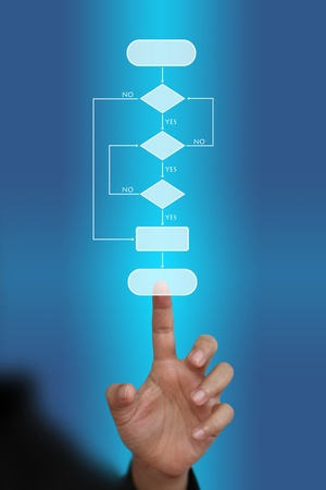 traverse: hand push on blank decision tree diagram in hand for business analyze Stock Photo