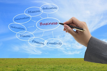 dedication: asian businessman write business concept on virtual interface