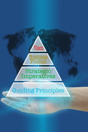 principles: hand hold Shareholder values concept for business building concept