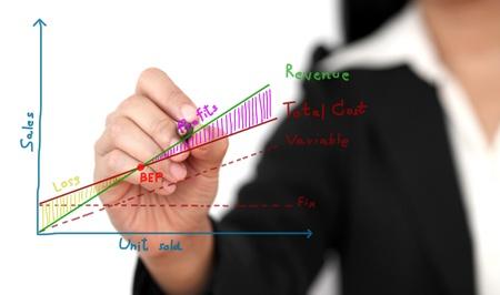 work break: Asian business woman writing Break even Point analysis diagram on virtual whiteboard Stock Photo
