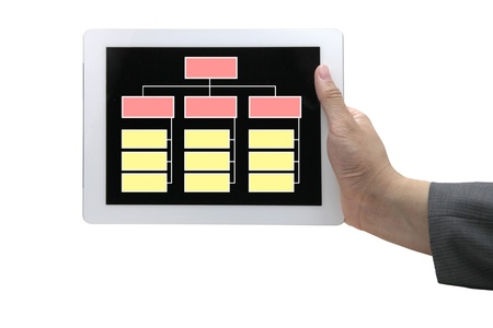 blank empty online organiztion chart on touch screen for business building concept photo