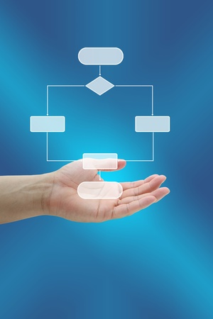 Hand Hold Decision Diagram for Business Risk Management Concept photo