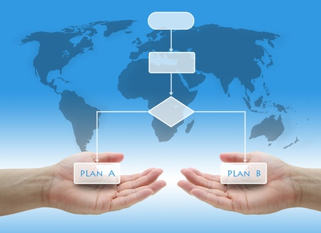 subset: Decision Tree Diagram in Hand for Business Risk Plan Concept