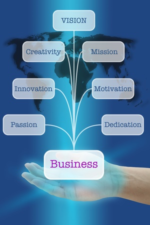creative strength: Businessman Hand Hold Building World Business Concept on Tree Diagram Virtual Interface Stock Photo