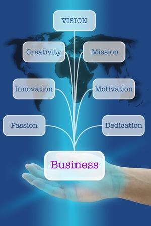 tree diagram: Mano d'affari Tenere mondiale Concetto Business Building su interfaccia albero Diagramma virtuale