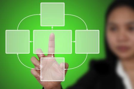 to continue: Mano de negocios t�ctil en blanco 4 Etapa del Ciclo de Vida Diagrama para la Mejora Continua (Enfoque en el dedo)