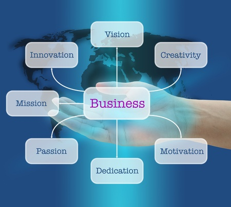 dedication: Hand Hold Building World Business Concept on Diagram Virtual Interface