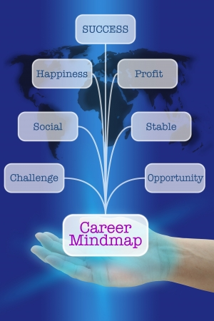 employment agency: Hand Hold Wonder Seven of Career Maind Map