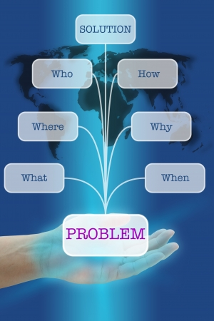 solved: Solution from Problem Analysis for Business Solving