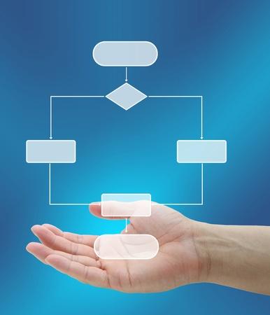 subset: Hand Hold Decision Diagram for Business Risk Management Concept
