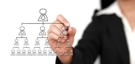 organigrama: Por escritura de negocios en el Organigrama de la pantalla de Tecnolog�a Virtual para la construcci�n de Concepto del Negocio