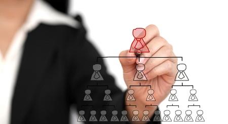 organigramme: La main d'affaires Organisation �criture graphique dans l'�cran de la technologie virtuelle pour Building Concept d'affaires Banque d'images