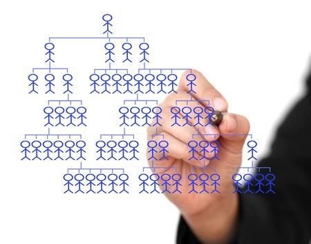 diagrama de flujo: Mujer asi�tica negocio de la escritura de organigrama para el concepto de los recursos humanos Editorial