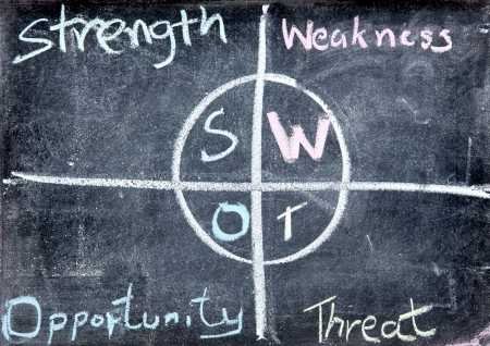 swot: free hand drawing of business SWOT analysis chart on blackboard or chalkboard