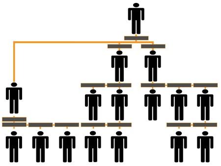 corporate hierarchy: Grafico della gerarchia organizzativa aziendale di una societ� di persone di simbolo, multi livello, Business network o connessione, immagine del concetto che rappresenta la relazione di networking, business