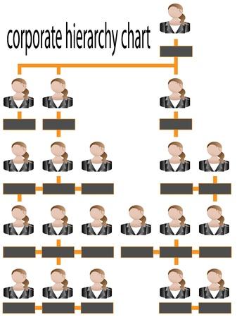 corporate hierarchy: Corporate gerarchia chart donna d'affari Vettoriali