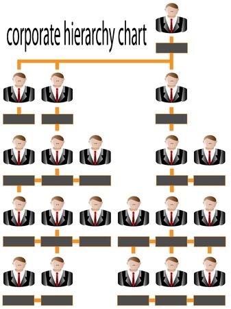 corporate hierarchy: Corporate hierarchy chart business man vector Illustration