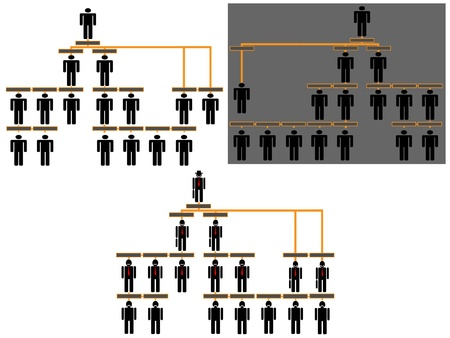 corporate hierarchy: Organizational corporate hierarchy chart  Illustration
