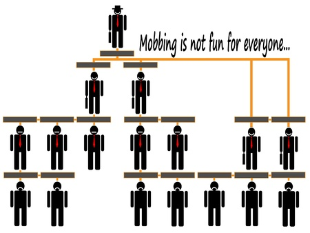 mobbing: mobbing organizational corporate hierarchy chart of a company of silhouette people Illustration