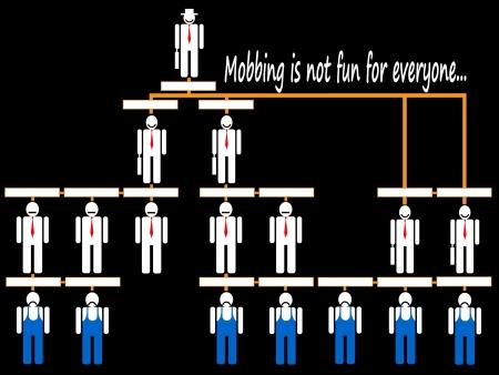corporate hierarchy: mobbing Organigramma aziendale gerarchia