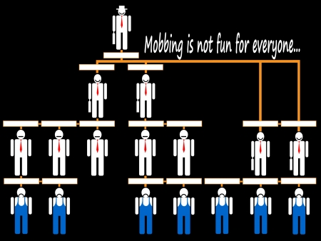 mobbing: mobbing organizational corporate hierarchy chart  Illustration