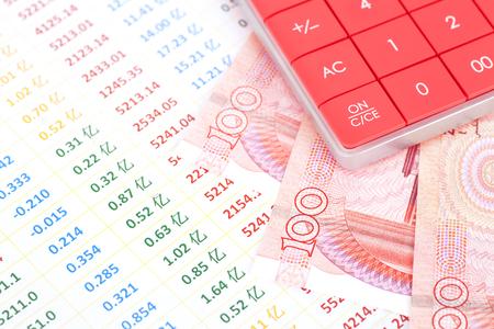 Renminbi bills and calculators on the bill