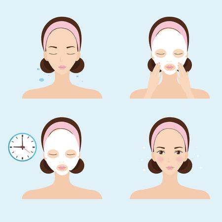 Cosmetic application mask step diagram Illustration