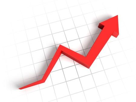 verhogen: Rode pijl grafiek