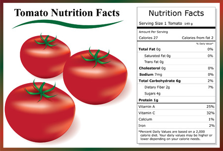 facts: Tomato Nutrition Facts