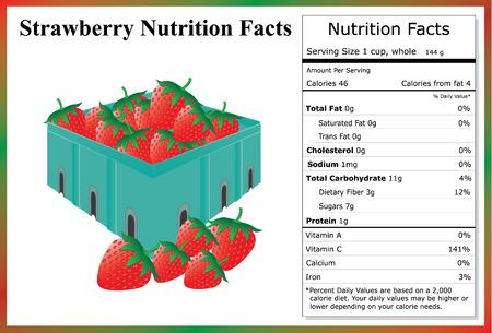 Strawberry Nutrition Facts Illusztráció