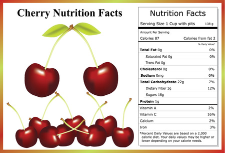 grams: Cherry Nutrition Facts Illustration