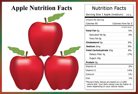 grams: Apple Nutrition Facts Illustration