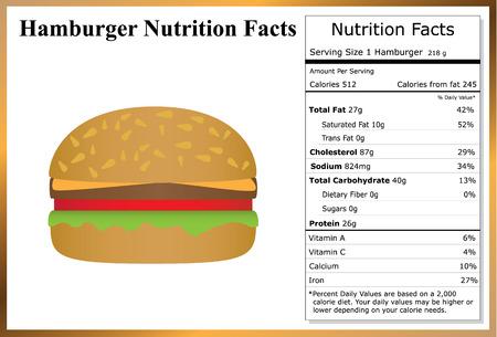 nutricion: Datos de la hamburguesa de Nutrición Vectores