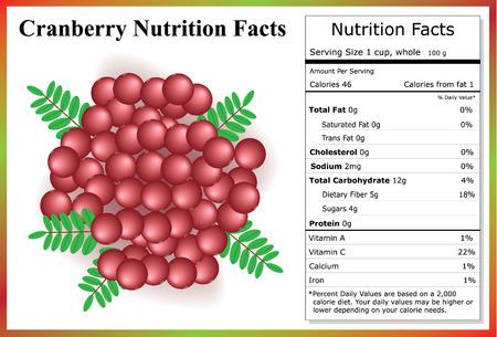 Cranberry Nutrition Facts Ilustração