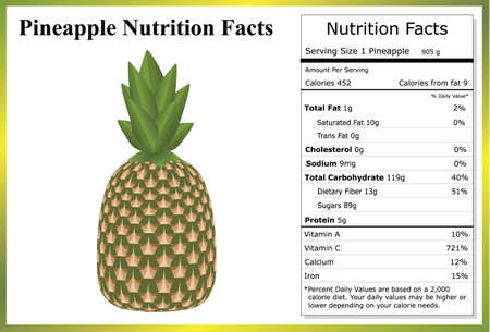 grams: Pineapple Nutrition Facts Illustration