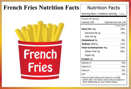 French Fries Nutrition Facts Illusztráció