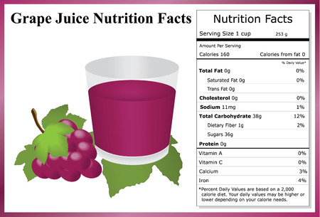 グレープ ジュースの栄養成分